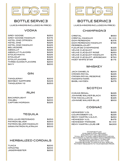 Peppermill nightlife venue menus for The terrace lounge menu